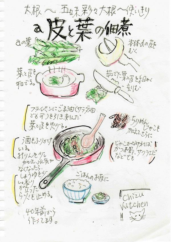 皮と葉の佃煮