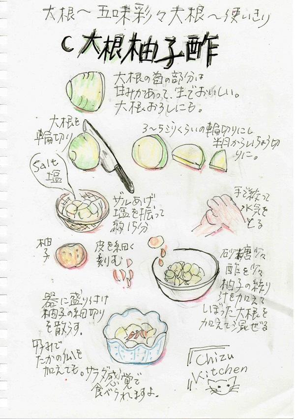 大根柚子酢